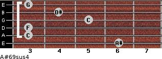 A#6/9sus4 for guitar on frets 6, 3, 3, 5, 4, 3