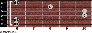 A#6/9sus4 for guitar on frets 6, 6, 10, 10, 8, 6