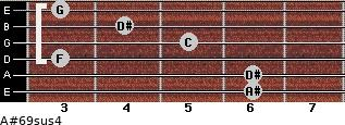 A#6/9sus4 for guitar on frets 6, 6, 3, 5, 4, 3