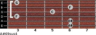 A#6/9sus4 for guitar on frets 6, 6, 3, 5, 6, 3