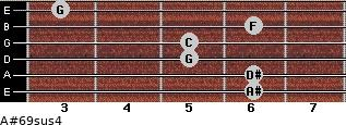 A#6/9sus4 for guitar on frets 6, 6, 5, 5, 6, 3