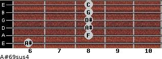 A#6/9sus4 for guitar on frets 6, 8, 8, 8, 8, 8