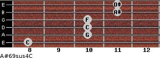 A#6/9sus4/C for guitar on frets 8, 10, 10, 10, 11, 11