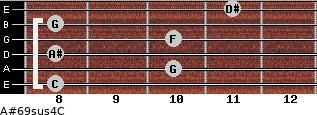 A#6/9sus4/C for guitar on frets 8, 10, 8, 10, 8, 11