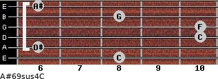 A#6/9sus4/C for guitar on frets 8, 6, 10, 10, 8, 6
