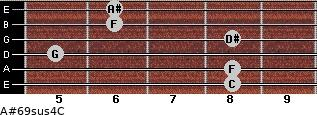 A#6/9sus4/C for guitar on frets 8, 8, 5, 8, 6, 6