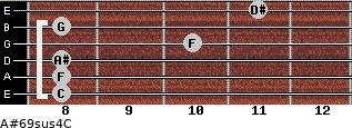 A#6/9sus4/C for guitar on frets 8, 8, 8, 10, 8, 11