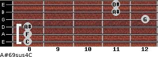 A#6/9sus4/C for guitar on frets 8, 8, 8, 12, 11, 11