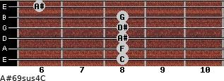 A#6/9sus4/C for guitar on frets 8, 8, 8, 8, 8, 6