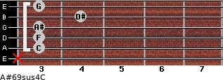 A#6/9sus4/C for guitar on frets x, 3, 3, 3, 4, 3