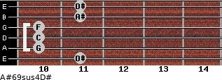 A#6/9sus4/D# for guitar on frets 11, 10, 10, 10, 11, 11