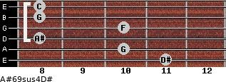 A#6/9sus4/D# for guitar on frets 11, 10, 8, 10, 8, 8