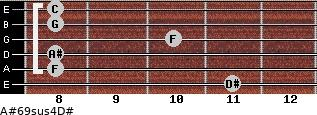 A#6/9sus4/D# for guitar on frets 11, 8, 8, 10, 8, 8