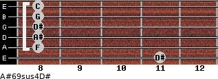 A#6/9sus4/D# for guitar on frets 11, 8, 8, 8, 8, 8