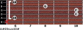 A#6/9sus4/D# for guitar on frets x, 6, 10, 10, 8, 6
