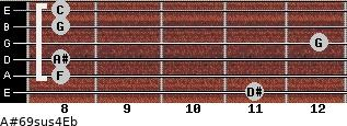 A#6/9sus4/Eb for guitar on frets 11, 8, 8, 12, 8, 8