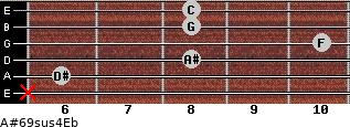 A#6/9sus4/Eb for guitar on frets x, 6, 8, 10, 8, 8