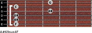 A#6/9sus4/F for guitar on frets 1, 1, 1, 3, 1, 3