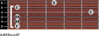 A#6/9sus4/F for guitar on frets 1, 1, 1, 5, 1, 3