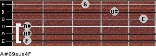 A#6/9sus4/F for guitar on frets 1, 1, 1, 5, 4, 3