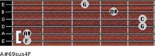 A#6/9sus4/F for guitar on frets 1, 1, 5, 5, 4, 3