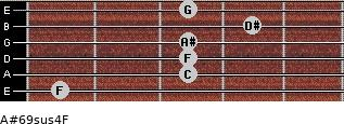 A#6/9sus4/F for guitar on frets 1, 3, 3, 3, 4, 3