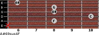 A#6/9sus4/F for guitar on frets x, 8, 10, 8, 8, 6