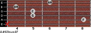 A#6/9sus4/F for guitar on frets x, 8, 5, 5, 4, 6