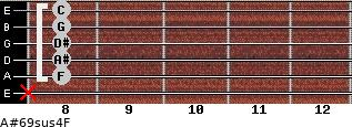 A#6/9sus4/F for guitar on frets x, 8, 8, 8, 8, 8
