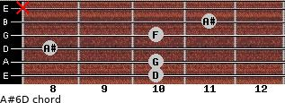 A#6/D for guitar on frets 10, 10, 8, 10, 11, x