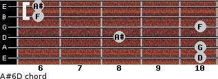 A#6/D for guitar on frets 10, 10, 8, 10, 6, 6