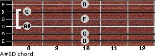 A#6/D for guitar on frets 10, 10, 8, 10, 8, 10