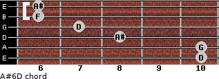 A#6/D for guitar on frets 10, 10, 8, 7, 6, 6