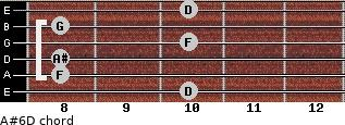 A#6/D for guitar on frets 10, 8, 8, 10, 8, 10