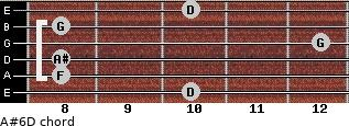 A#6/D for guitar on frets 10, 8, 8, 12, 8, 10