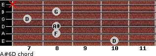 A#6/D for guitar on frets 10, 8, 8, 7, 8, x