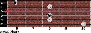 A#6/D for guitar on frets 10, 8, 8, x, 8, 6