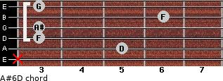 A#6/D for guitar on frets x, 5, 3, 3, 6, 3