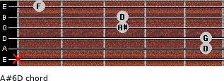 A#6/D for guitar on frets x, 5, 5, 3, 3, 1