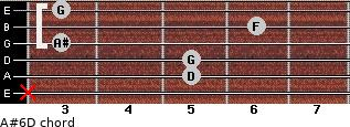 A#6/D for guitar on frets x, 5, 5, 3, 6, 3