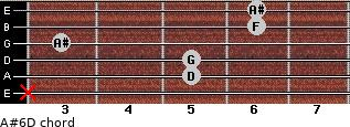 A#6/D for guitar on frets x, 5, 5, 3, 6, 6