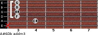 A#6/Db add(m3) guitar chord