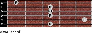 A#6/G for guitar on frets 3, 5, 3, 3, 3, 1