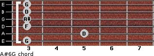 A#6/G for guitar on frets 3, 5, 3, 3, 3, 3