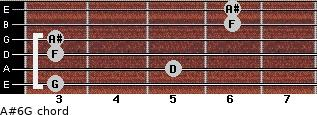 A#6/G for guitar on frets 3, 5, 3, 3, 6, 6