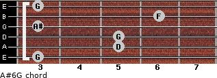 A#6/G for guitar on frets 3, 5, 5, 3, 6, 3