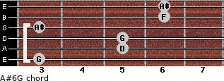 A#6/G for guitar on frets 3, 5, 5, 3, 6, 6