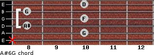 A#6/G for guitar on frets x, 10, 8, 10, 8, 10