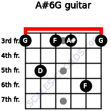 A#6/G for guitar on frets 3, 5, 3, 3, 6, 3