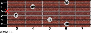 A#6/11 for guitar on frets 6, 5, 3, x, 4, 6